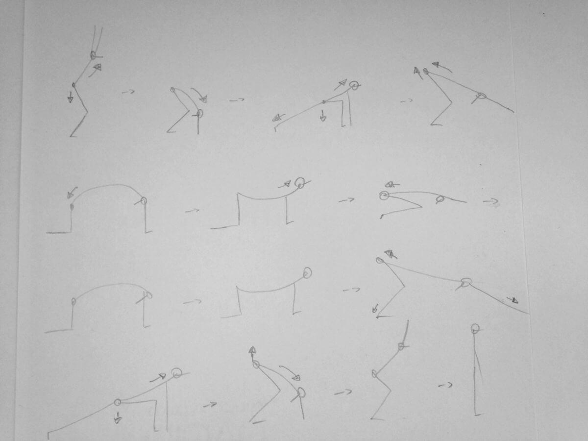 Das Bild zeigt eine Bewegungsabfolge eines Sonnengrußes. Die Haltungen gehen schrittweise ineinander über, sie führen aus dem Stand in die Hocke, in eine Vorbeuge, in den Reiter, in den abwärtsschauenden Hund, in den Katzenbuckel, den Pferderücken und das Kind. Danach wird die Sequenz über die entsprechenden Bewegungsabfolgen zurück in den Stand geführt. Die Pfeile beschreiben die wichtigsten Bewegungsrichtungen und Schwerpunkte.